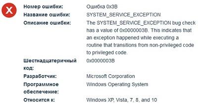 Синий экран в Windows 8 - ошибки SYSTEM_SERVICE_EXCEPTION (0x0000003B)