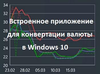Встроенное приложение для конвертации валюты в Windows 10